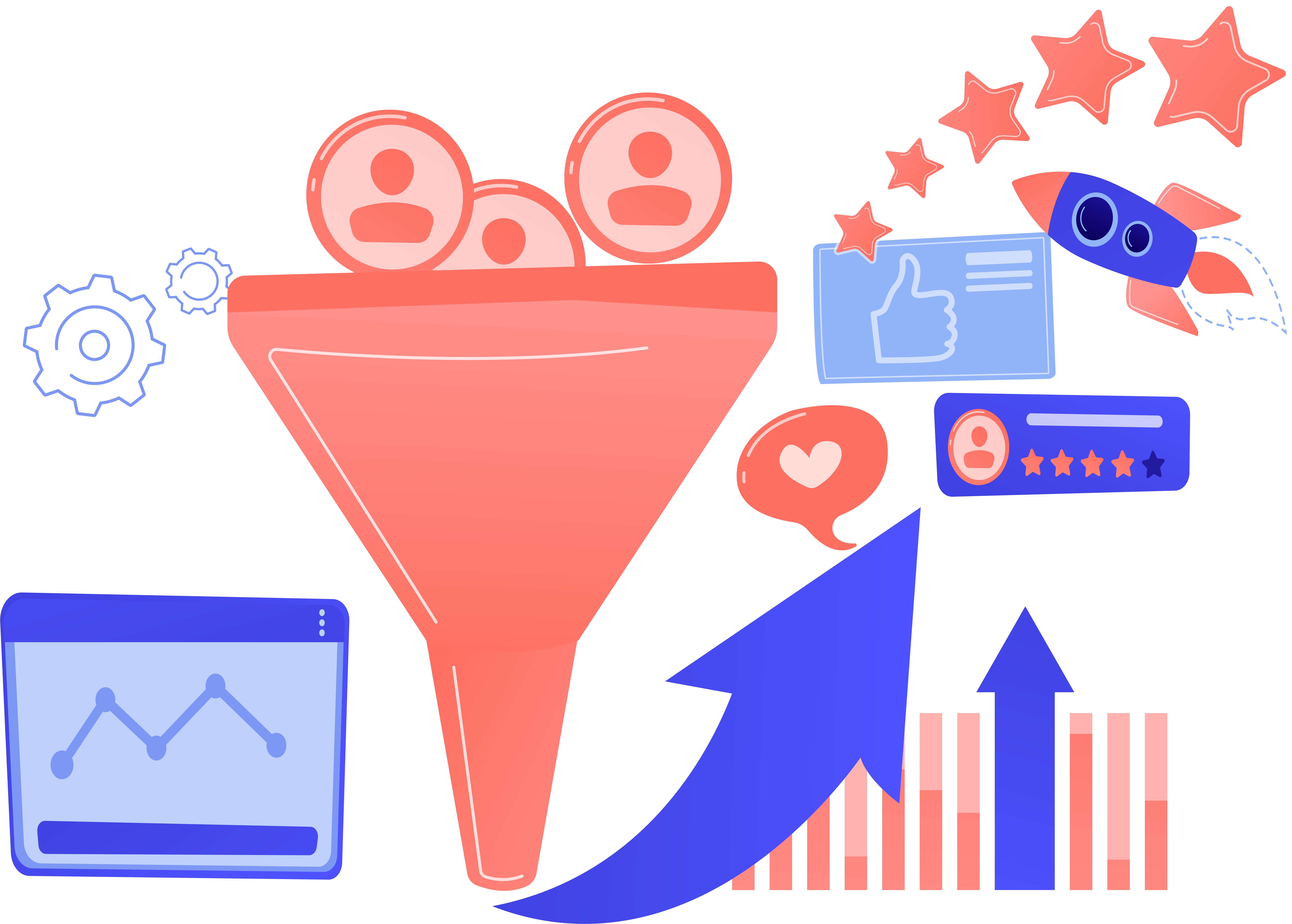 reviews funnel